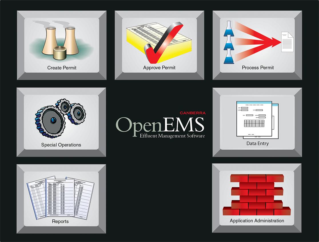 OpenEMS™ Effluent Management Software